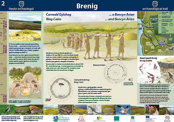 Brenig Archaeological Trail interpretation panel. Client: Denbighshire County Council.